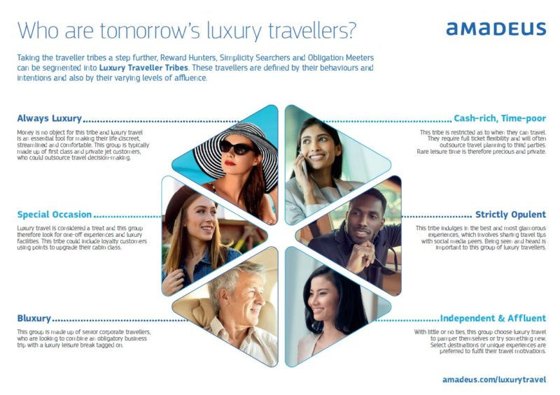 Tomorrows luxury travellers