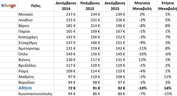 tables_december_EU