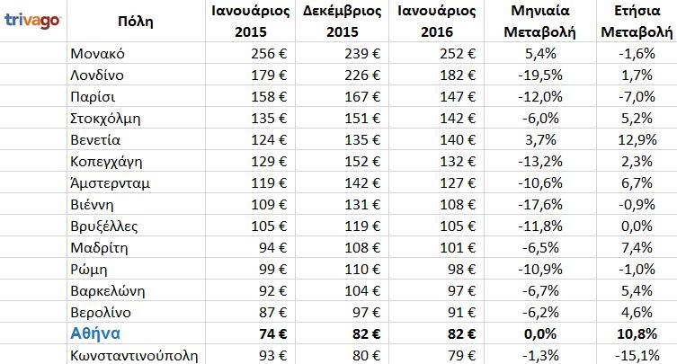 EU_prices_jan