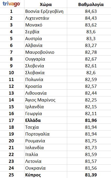 EU_reputation_ranking_GR