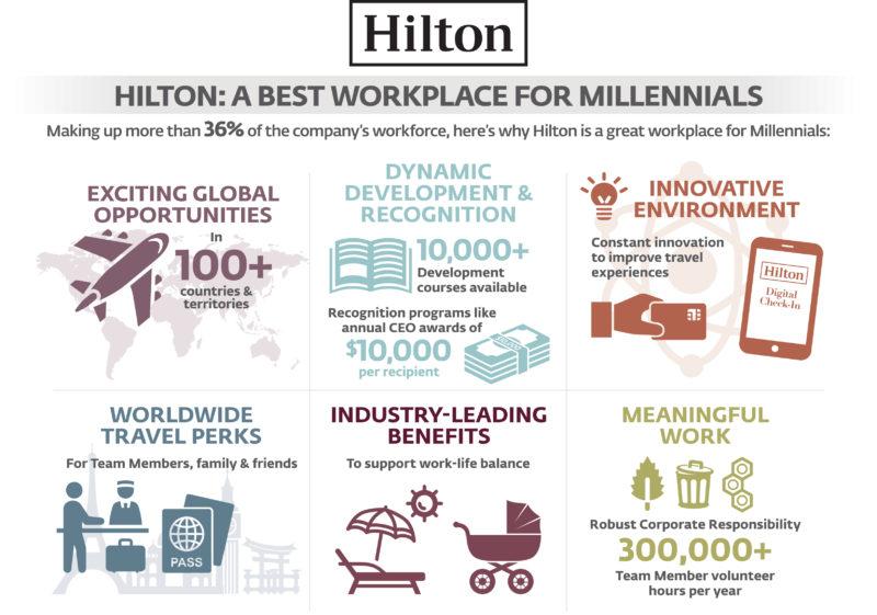 100BestWorkplacesMillennials_HR