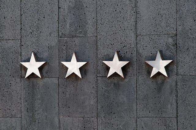 Πώς οι κριτικές στο διαδίκτυο επηρεάζουν ένα ξενοδοχείο