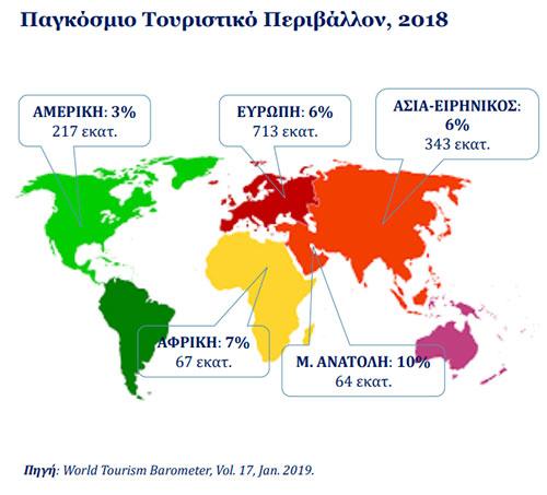 Έκθεση ΙΤΕΠ: Αύξηση απασχόλησης, τιμών και πληρότητας ξενοδοχείων, αλλά εποχικότητα και φορολογικές επιβαρύνσεις ακόμη υψηλές!