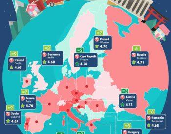 Αυτή είναι η καθαρότερη πρωτεύουσα της Ευρώπης, αποκαλύπτει η μελέτη ξενοδοχείων